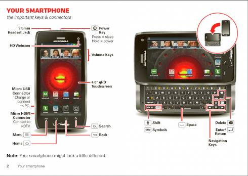 Droid 4 USER'S GUIDE